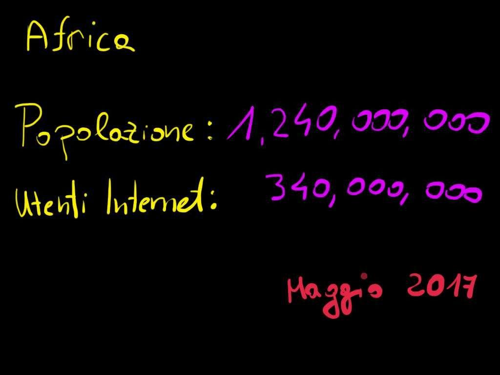 africa utenti internet
