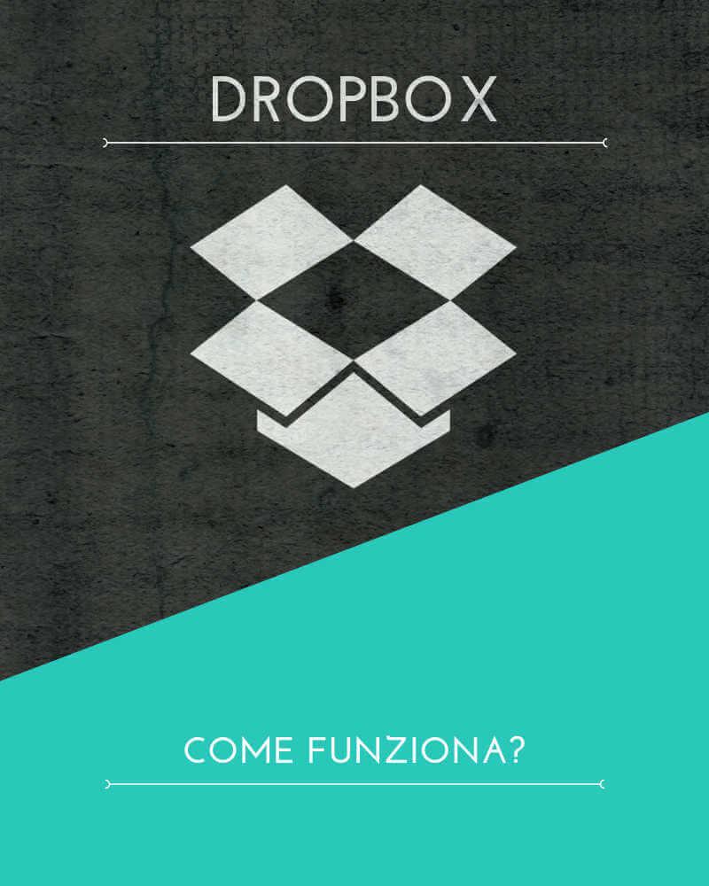 dropbox come funziona